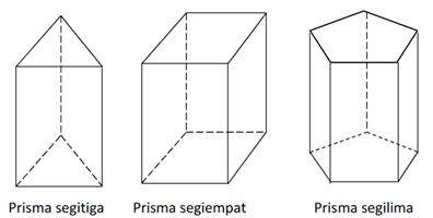 prisma segitiga, segiempat, dan segilima