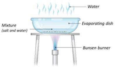pemisahan garam dari larutan garam secara evaporasi