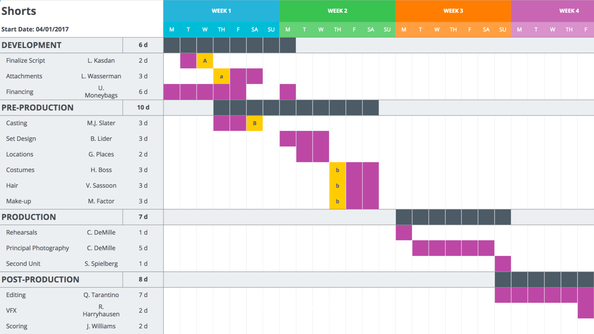 Free gantt chart excel template calendar cover image studiobinder also download  for your production rh
