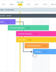 Create  free online gantt chart studiobinders software also gant muzo  eye rh