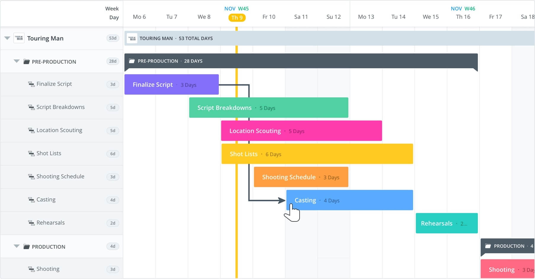 How to create gantt chart online what is  studiobinder also free   software rh