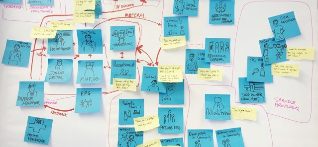 Design Thinking, Stakeholders e cucinare. Come è possibile?