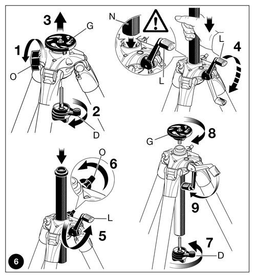 Manuali istruzioni: alcuni vantaggi dell'uso delle immagini