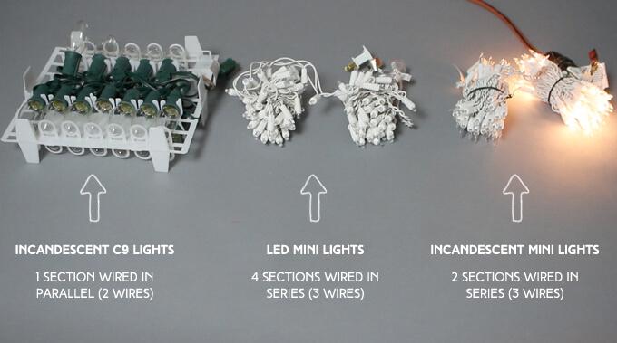 miniature christmas lights wiring diagram fj1200 how to shorten string gray house studio