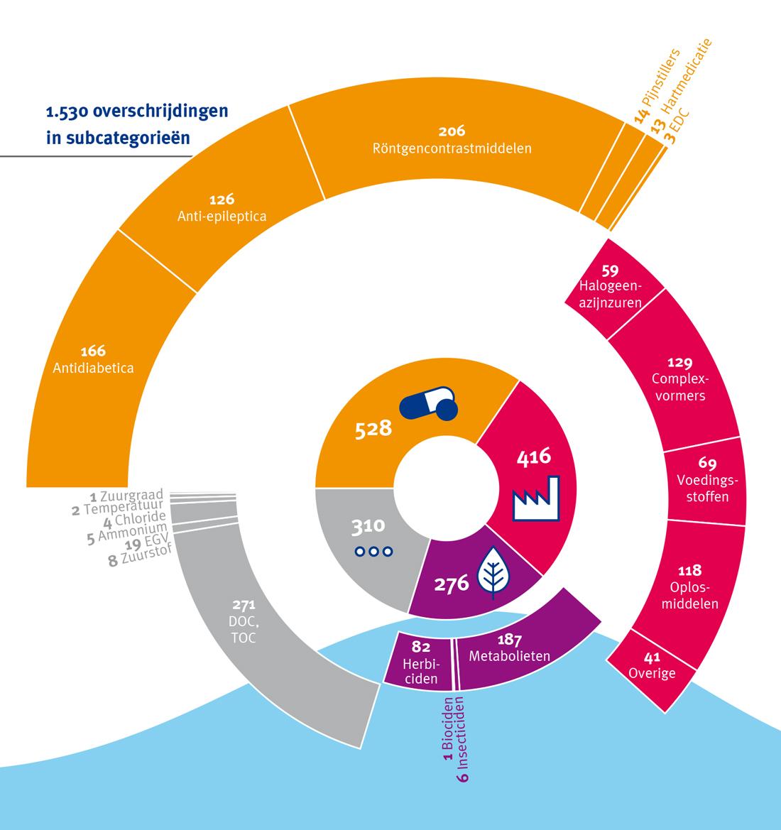 InfographicsJaarrapport_RIWA_Maas_2