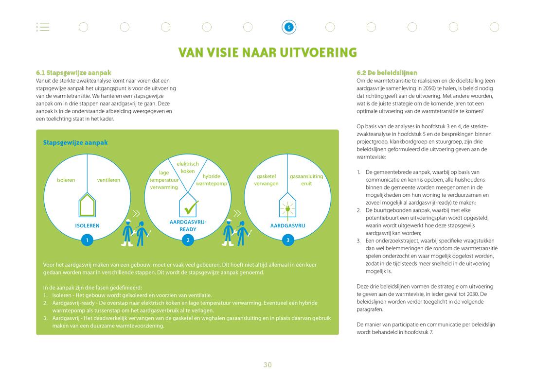 WarmtevisieHarderwijk_3