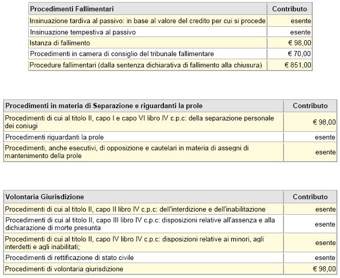 tabella riassuntiva spese di giustizia-2