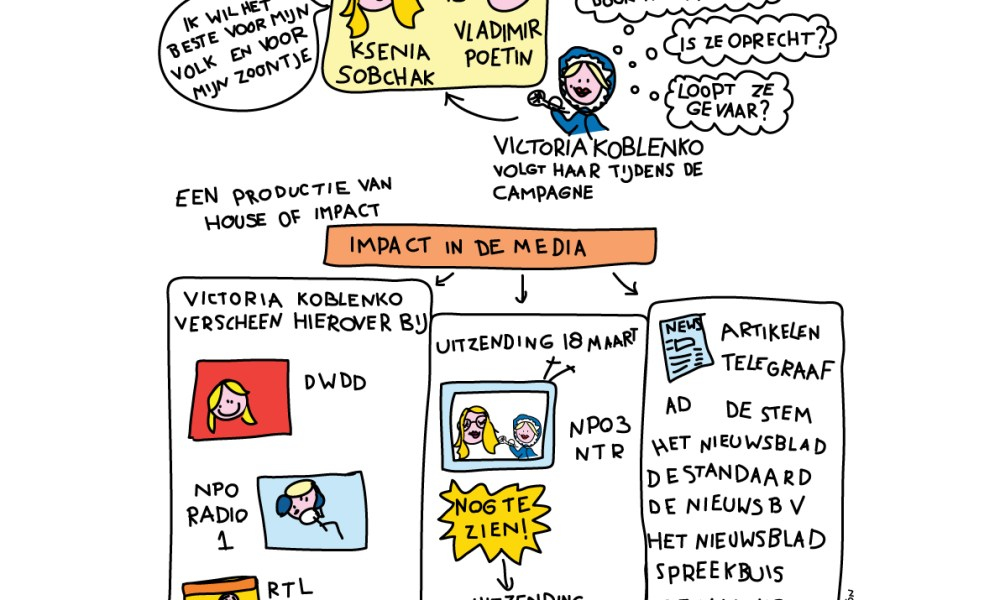 INFOGRAPHICS HOUSE OF IMPACT