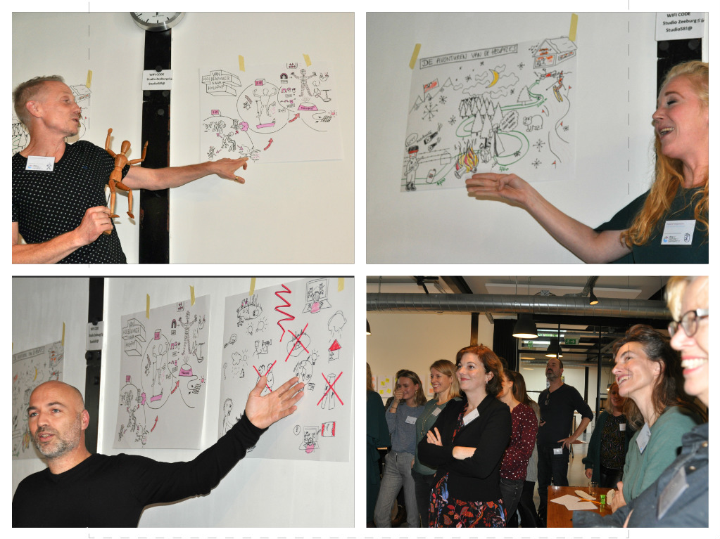 Workshop Zakelijk Tekenen Draw up!Presenteren brainstorm