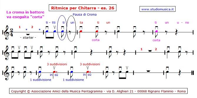 Chitarra_Rit_26_p_