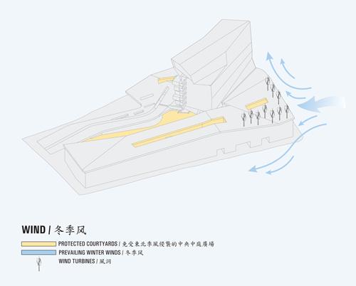 landscape light diagram