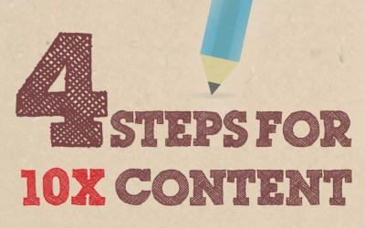 10X Content in 4 Steps INFOGRAPHIC