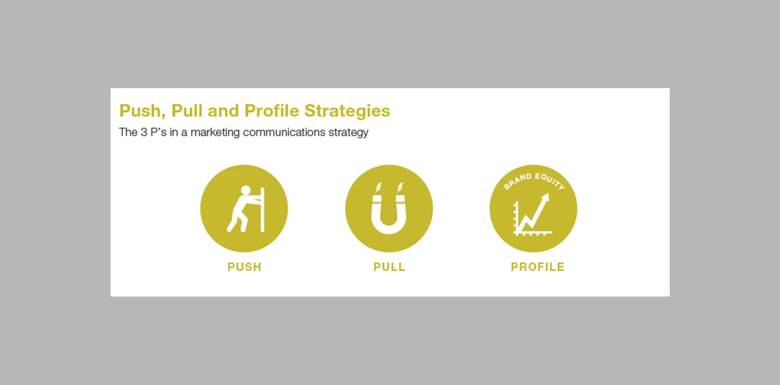 Push Pull Amp Profile Strategies