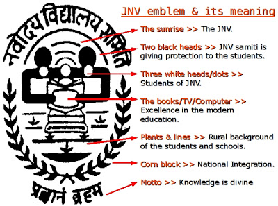 JNV Emblem and Its Meaning