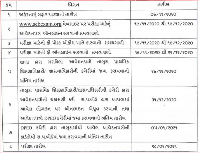 time schedule of the nmms