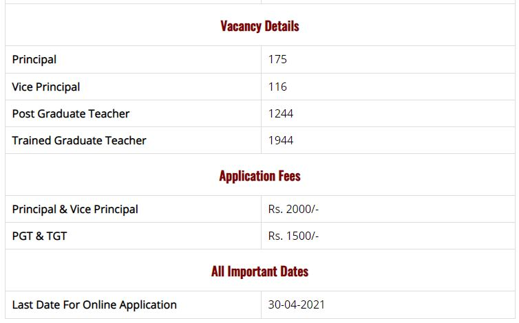 How to Apply for in Eklavya Residential School 2021