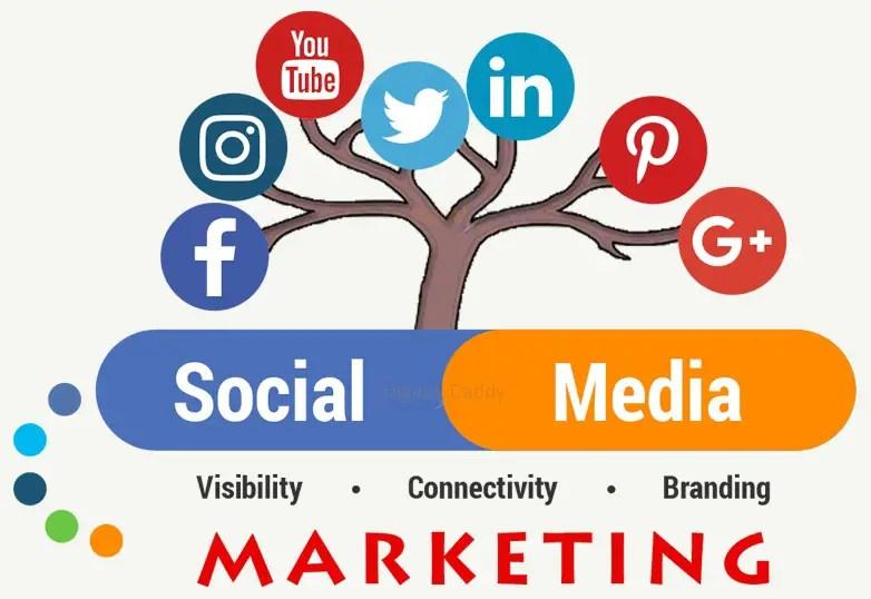 Social-Media-Marketing 2021