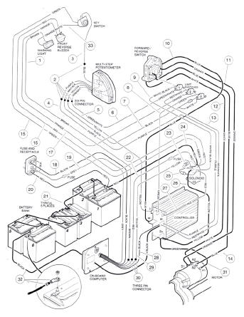1992 Club Car Gas Wiring Diagram 93 Club Car Engine
