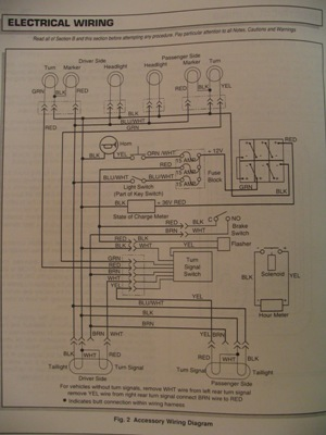 19952000 Speed Controller Systems | schematic diagram wiring