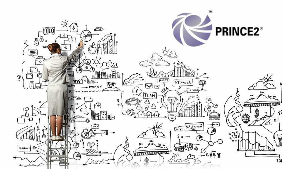 PRINCE2® 2017 Foundation & Practitioner Course Including