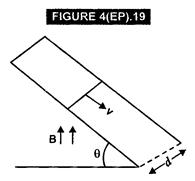 Free Ncert Solutions for 12th Class Physics Electro