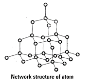 (c) Diamond is a giant molecule inwhich constituent atoms