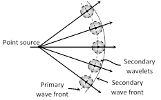 Different types of wavefront