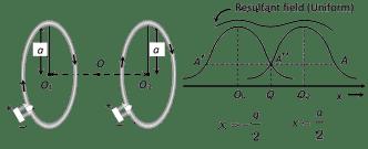 keyboard_arrow_left Ampere's Law