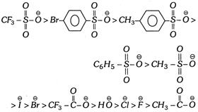 (iv) In these reactions leaving group of the substrate is