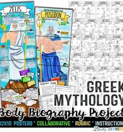 Greek Gods [ 1056 x 1056 Pixel ]