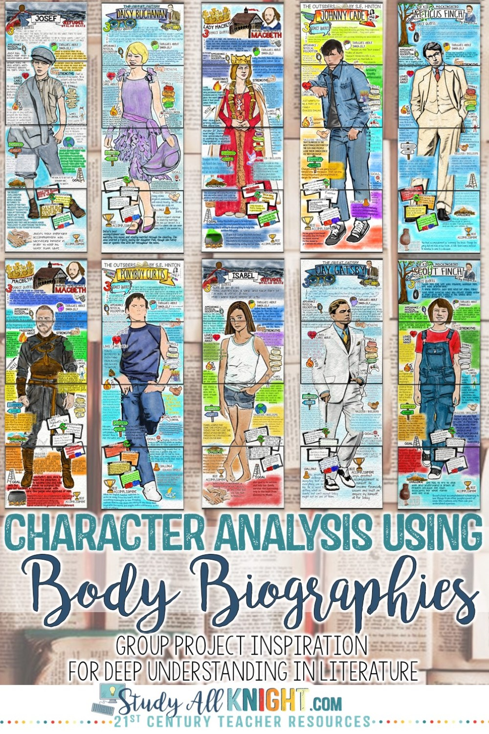 medium resolution of How to Teach Character Analysis Using Body Biographies - Study All Knight