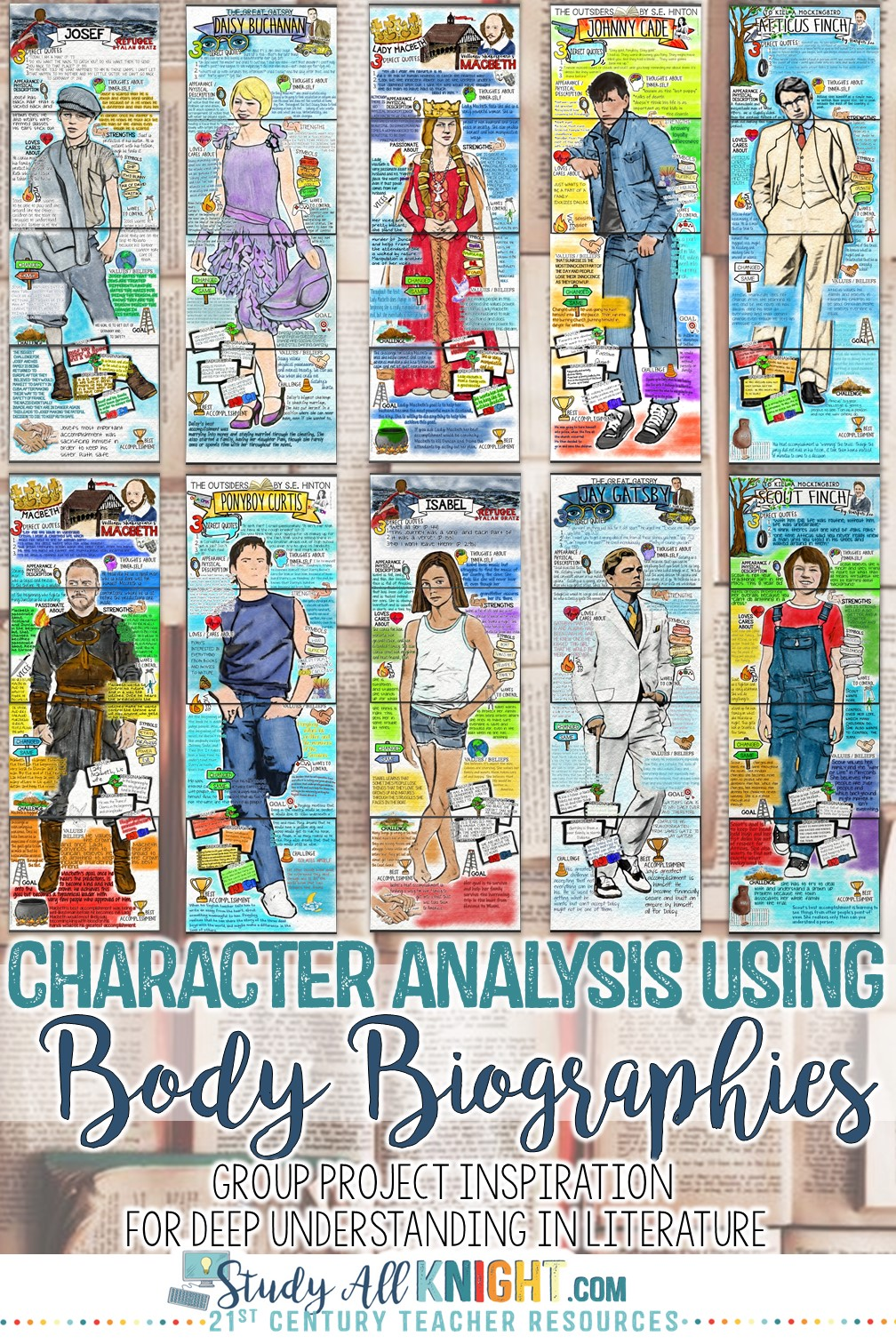 hight resolution of How to Teach Character Analysis Using Body Biographies - Study All Knight