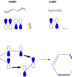 however in another example where we have a 2 2 cycloaddition we see the homo and lumo of ethylene do not align thus forbidding the reaction  [ 908 x 868 Pixel ]