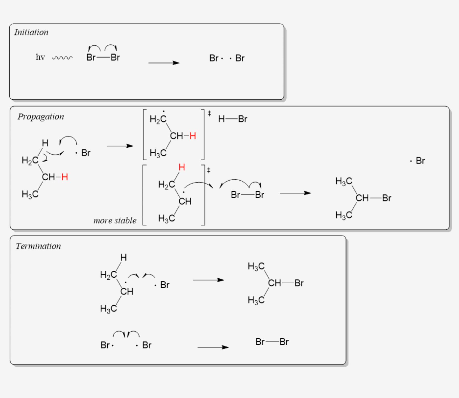 hight resolution of organic chemistry quiz