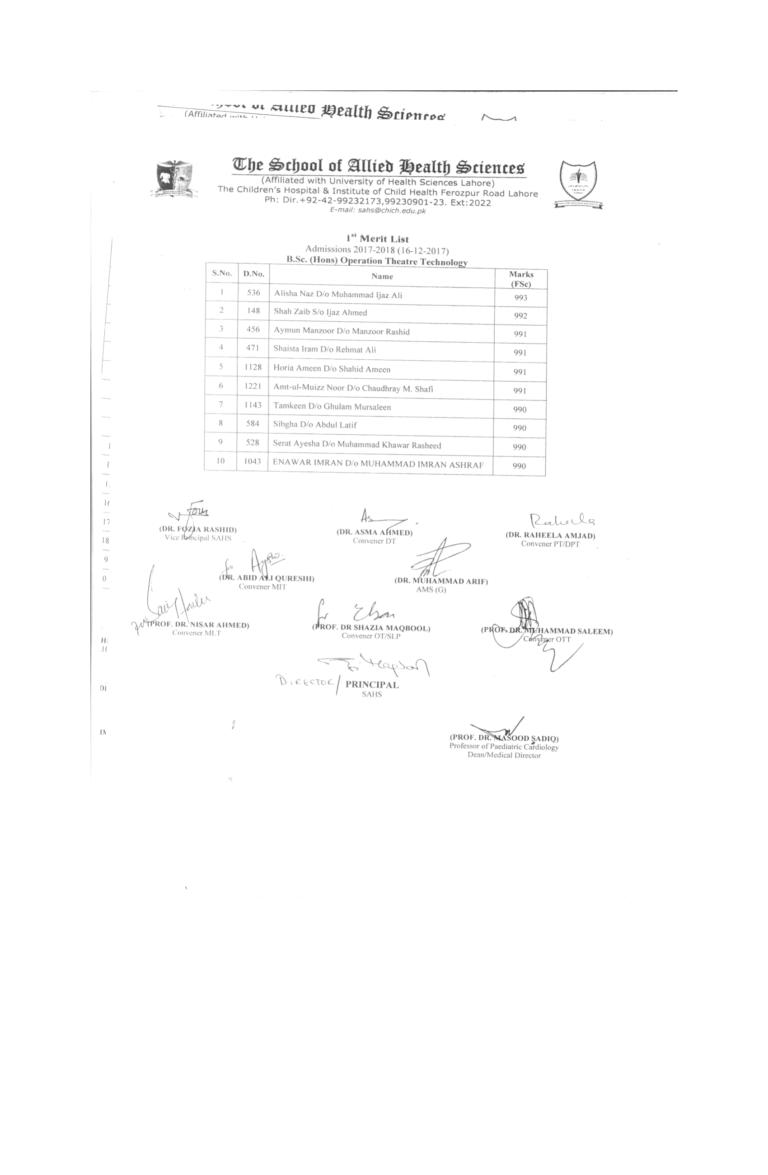 Children's Hospital Lahore 1st B.Sc. (Hons.) Merit List