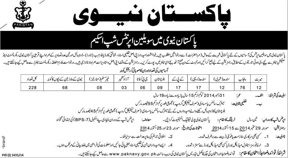 Civilian Apprenticeship Scheme of Pak Navy 2018