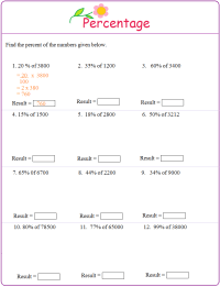 Worksheet on Percentage