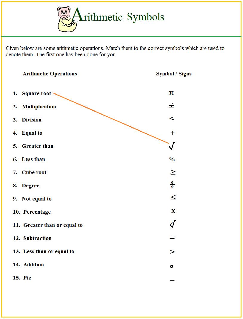 Worksheet On Arithmetic Symbols