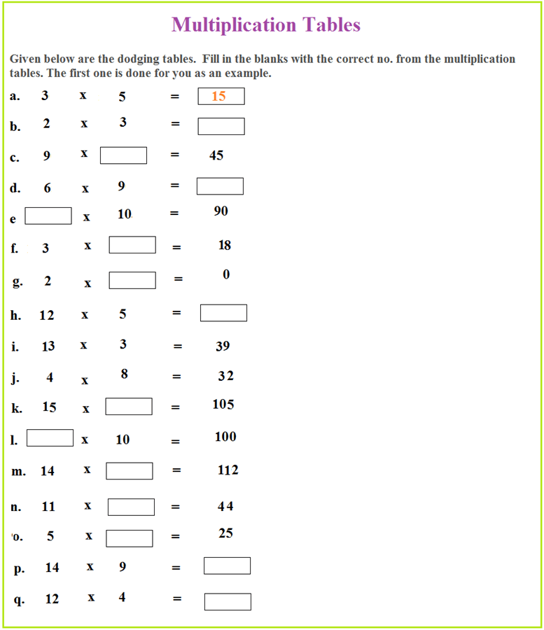 Worksheet On Multiplication Drill