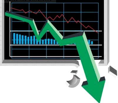 1000 Dow Point Glitch