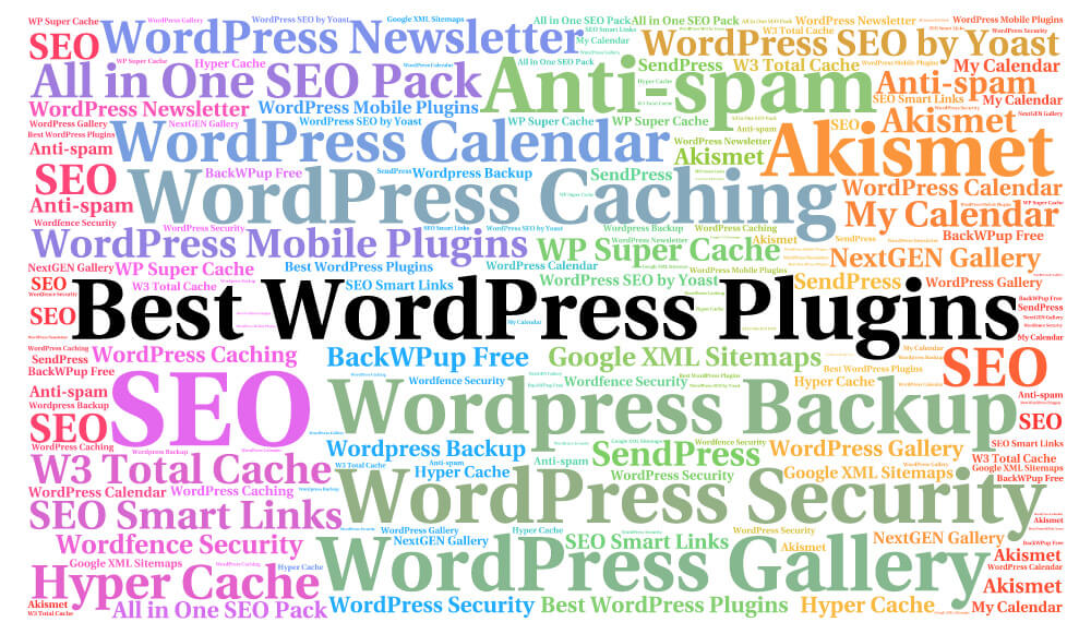 what function do wordpress plugins fulfill let s explore how