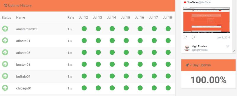 status of highproxies servers.com