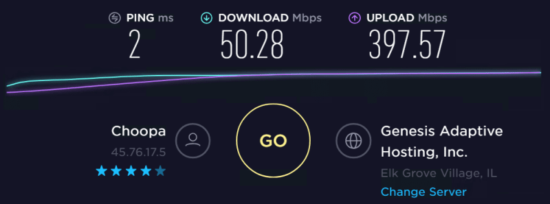 Speed test without proxy of SPP