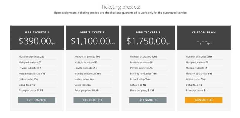 Ticketing Proxies Pricing Plans