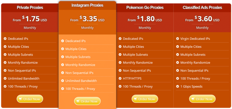 Type of SSLprivateproxy offer and pricing