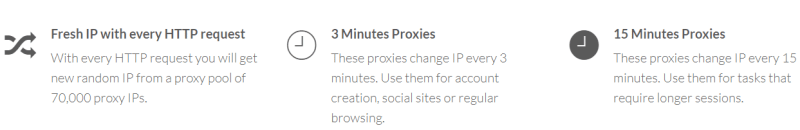 How StormProxies Backconnect Rotating Proxy works