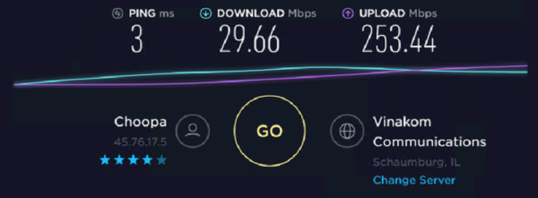Speed test on VPS without Proxy