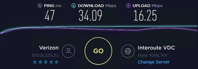 Local Proxies speed test ip 6