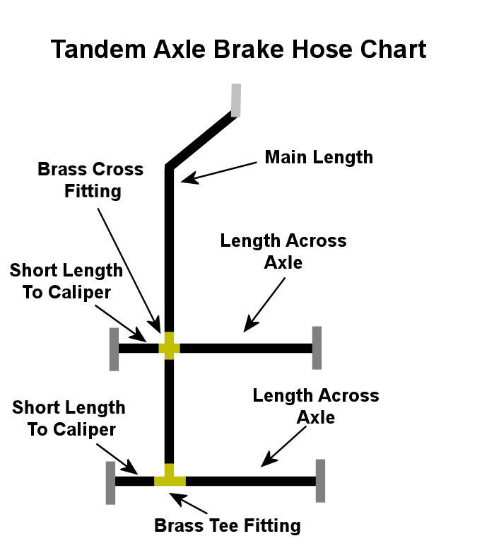 Tandem Axle Electric Brake Wiring Diagram