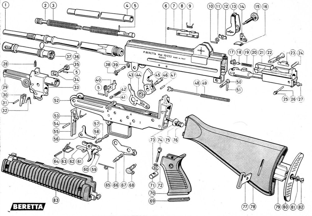 medium resolution of parts list for ar 15 build pictures